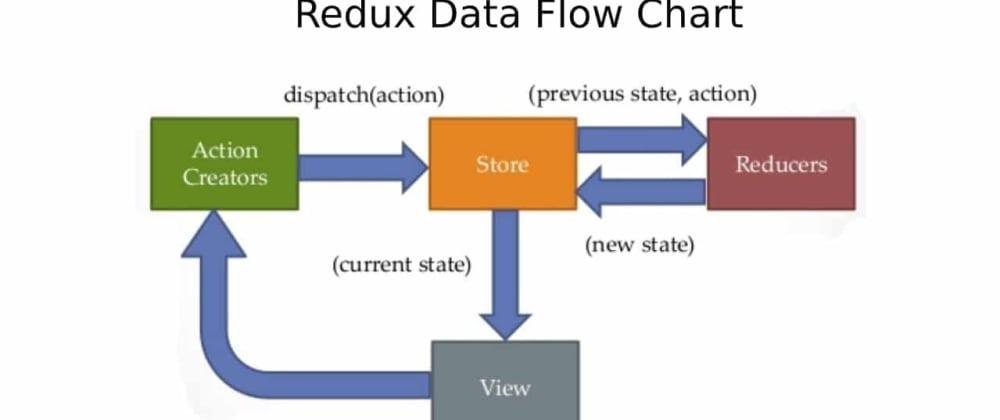 آموزش Redux