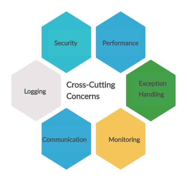 Cross Cuttings