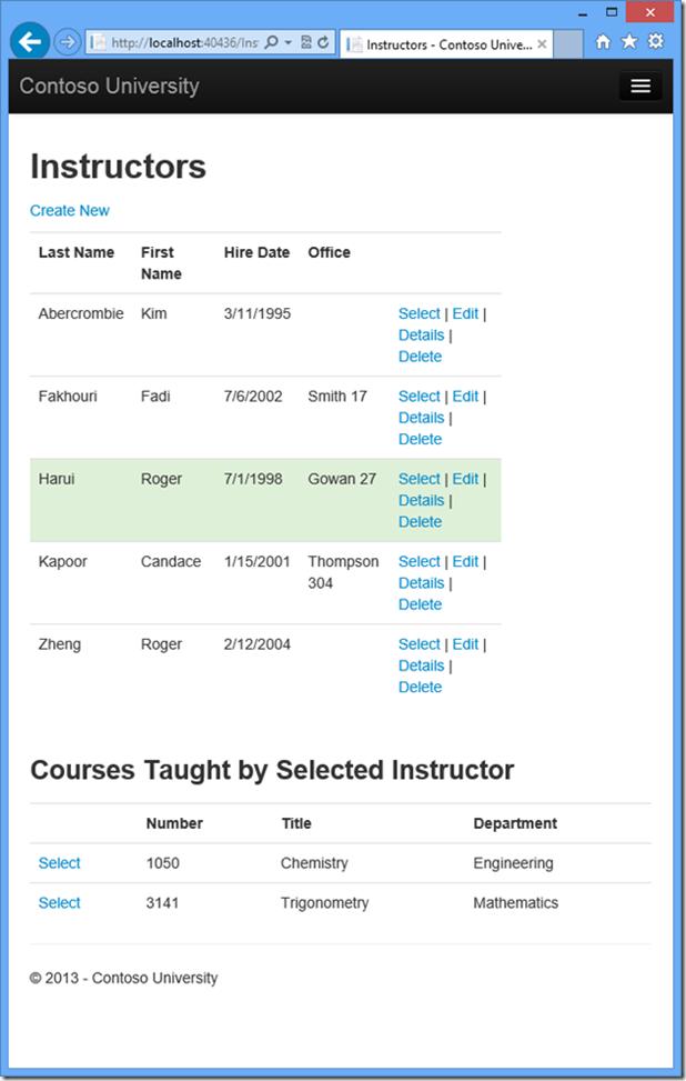 آموزش MVC